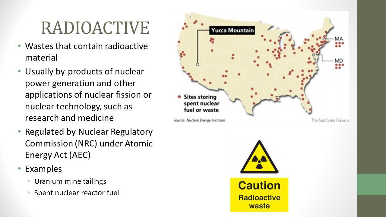 Nuclear Waste Disposal Diagram Garbage Radioactive Wiring Diagrams Repair