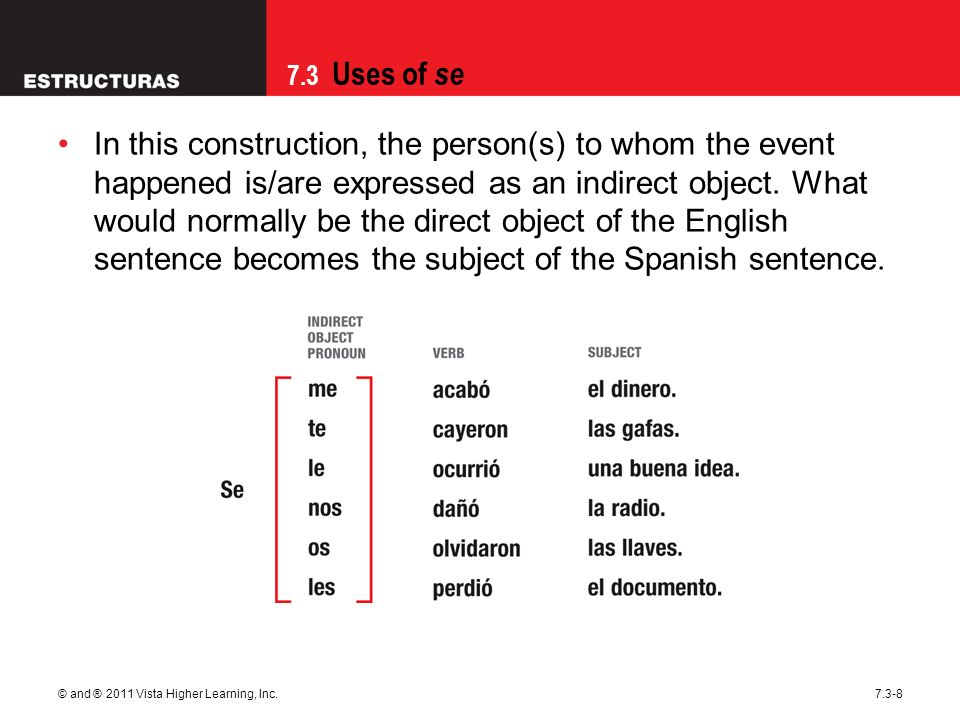 In this construction, the person(s) to whom the event happened is/are expressed as an indirect object. What would normally be the direct object of the English sentence becomes the subject of the Spanish sentence.