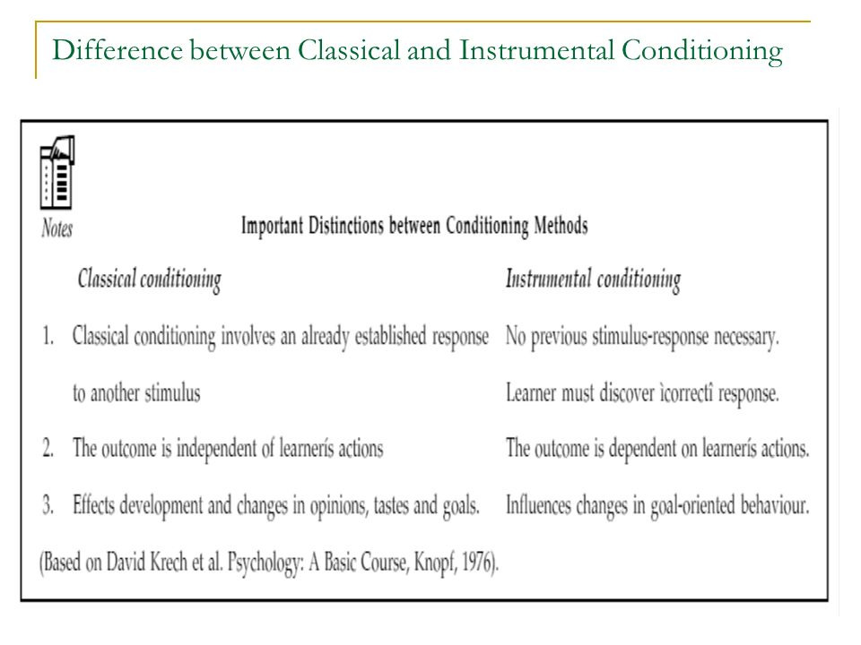 classical conditioning and instrumental conditioning Similar to instrumental conditioning, operant conditioning requires that an organism operate on the environment to achieve a goal a behavior is learned as a function of the consequences of the behavior, according to a schedule of reinforcement or punishment unlike thorndike, who used the concept of reward and satisfying states, skinner.