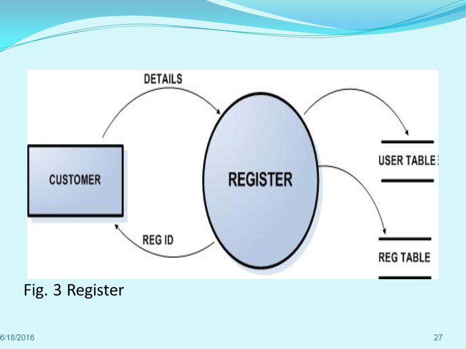 Fig. 3 Register 4/28/2017