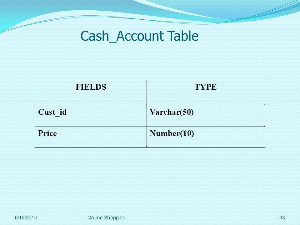 Cash_Account Table FIELDS TYPE Cust_id Varchar(50) Price Number(10)