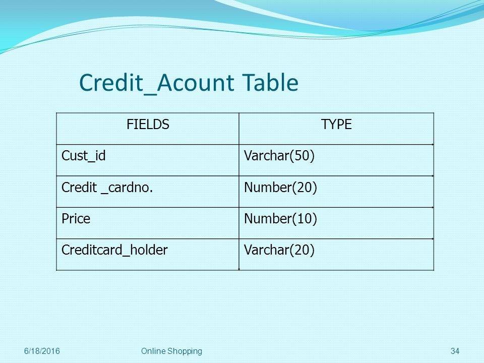 Credit_Acount Table FIELDS TYPE Cust_id Varchar(50) Credit _cardno.