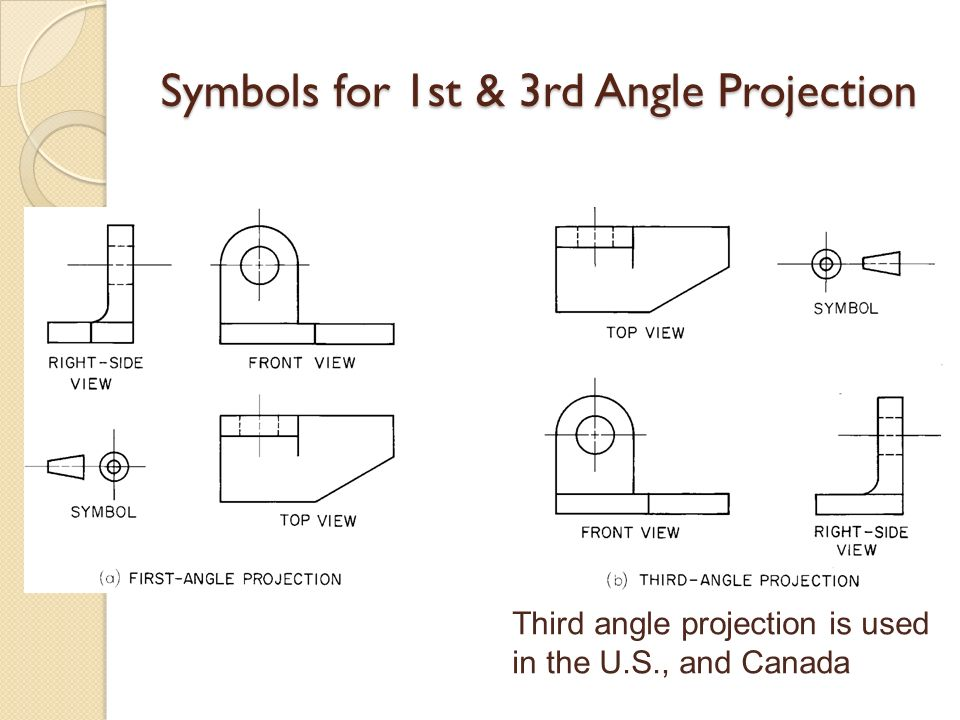 how to draw 1st angle orthographic drawings
