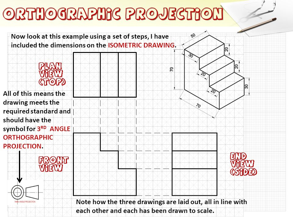Orthographic Projection: Definition &amp- Examples - Video &amp- Lesson ...