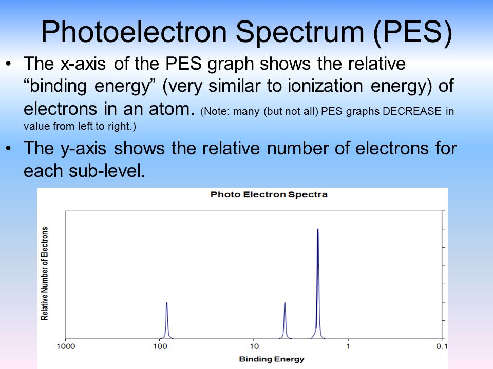 Protons In Chromium File Chromium Svg Wikimedia Commons