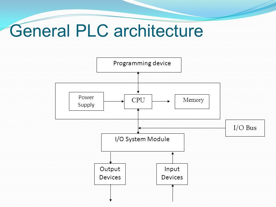 seminar on  u0026quot plc u201d  programmable logic controller
