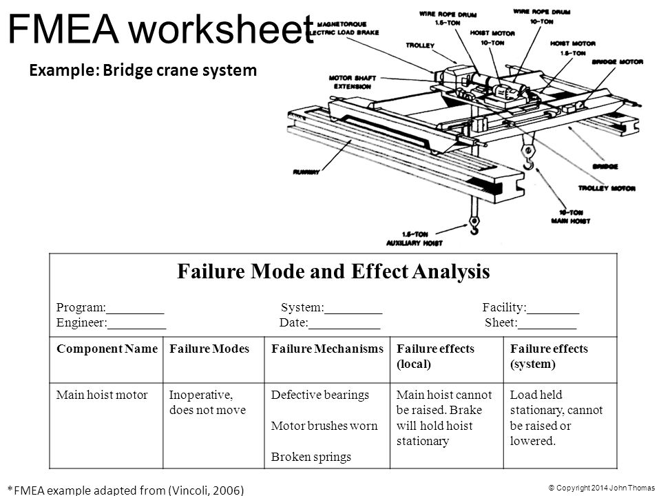 Reliability and System Risk Analysis Workshop - ppt download
