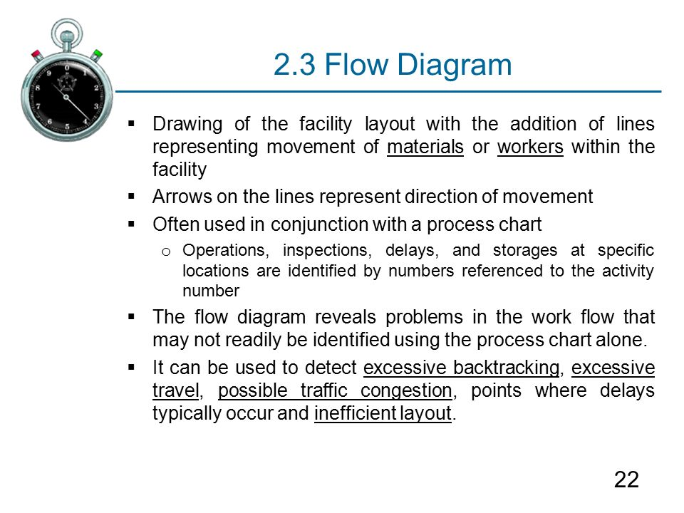 the three movements or flows within Supply chain management flows can be divided into three main flows: the finances flow the product flow includes the movement of goods from a supplier to a.