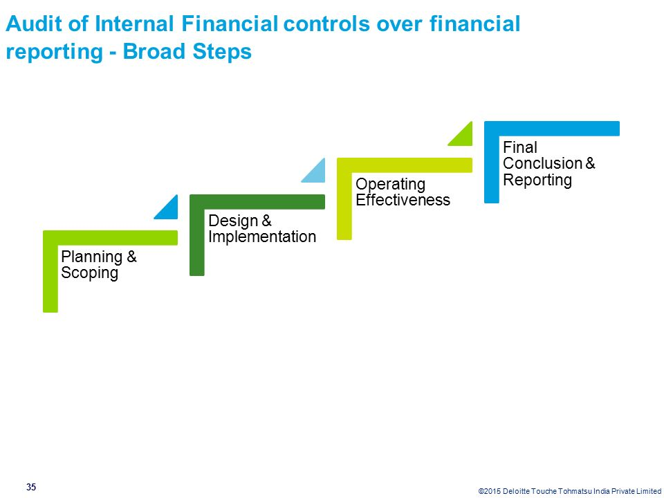 Diocesan Internal Controls: A Framework