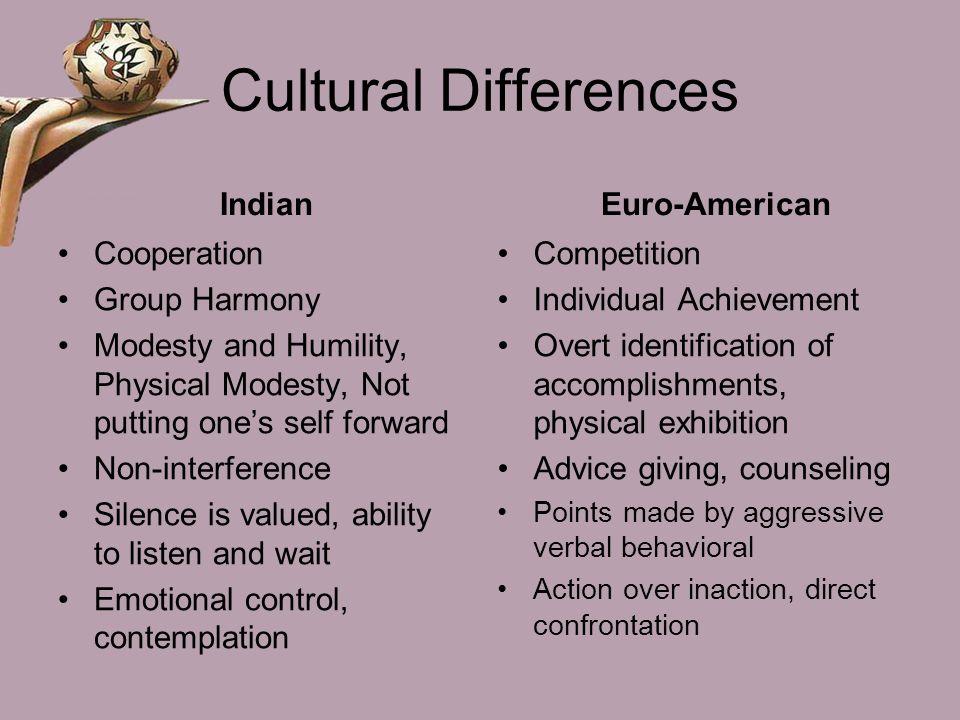 Cultural Differences Indian Euro-American Cooperation Group Harmony