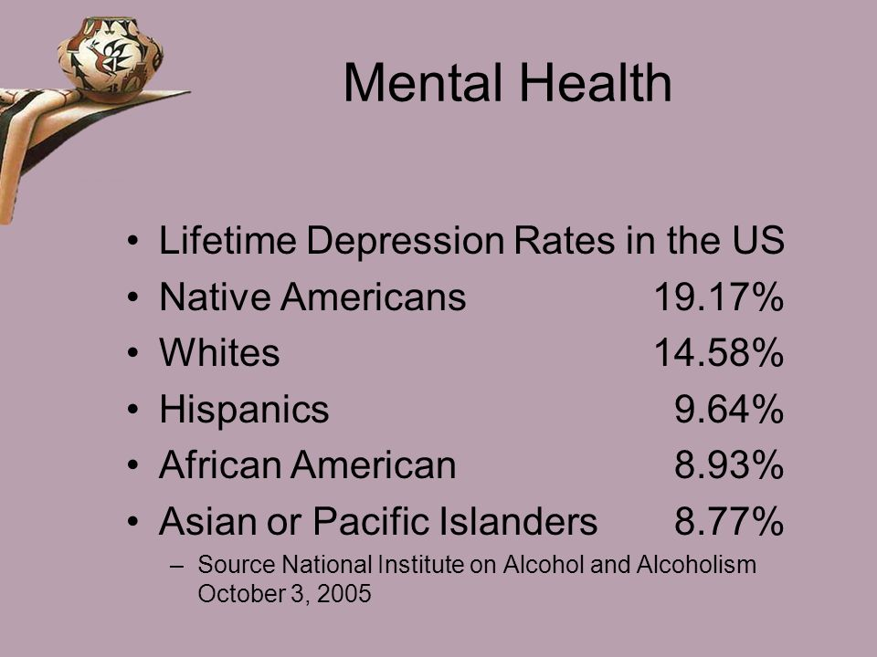 Mental Health Lifetime Depression Rates in the US
