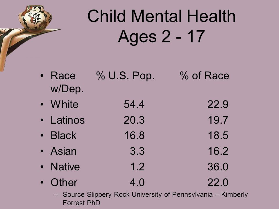 Child Mental Health Ages 2 - 17
