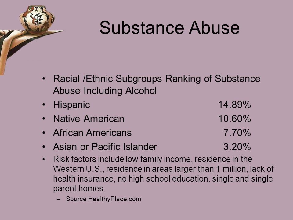 Substance Abuse Racial /Ethnic Subgroups Ranking of Substance Abuse Including Alcohol. Hispanic 14.89%