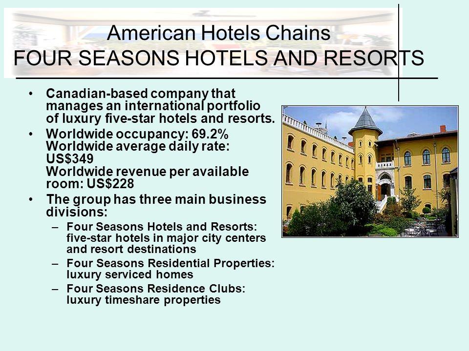 Cheap American Hotel Chains