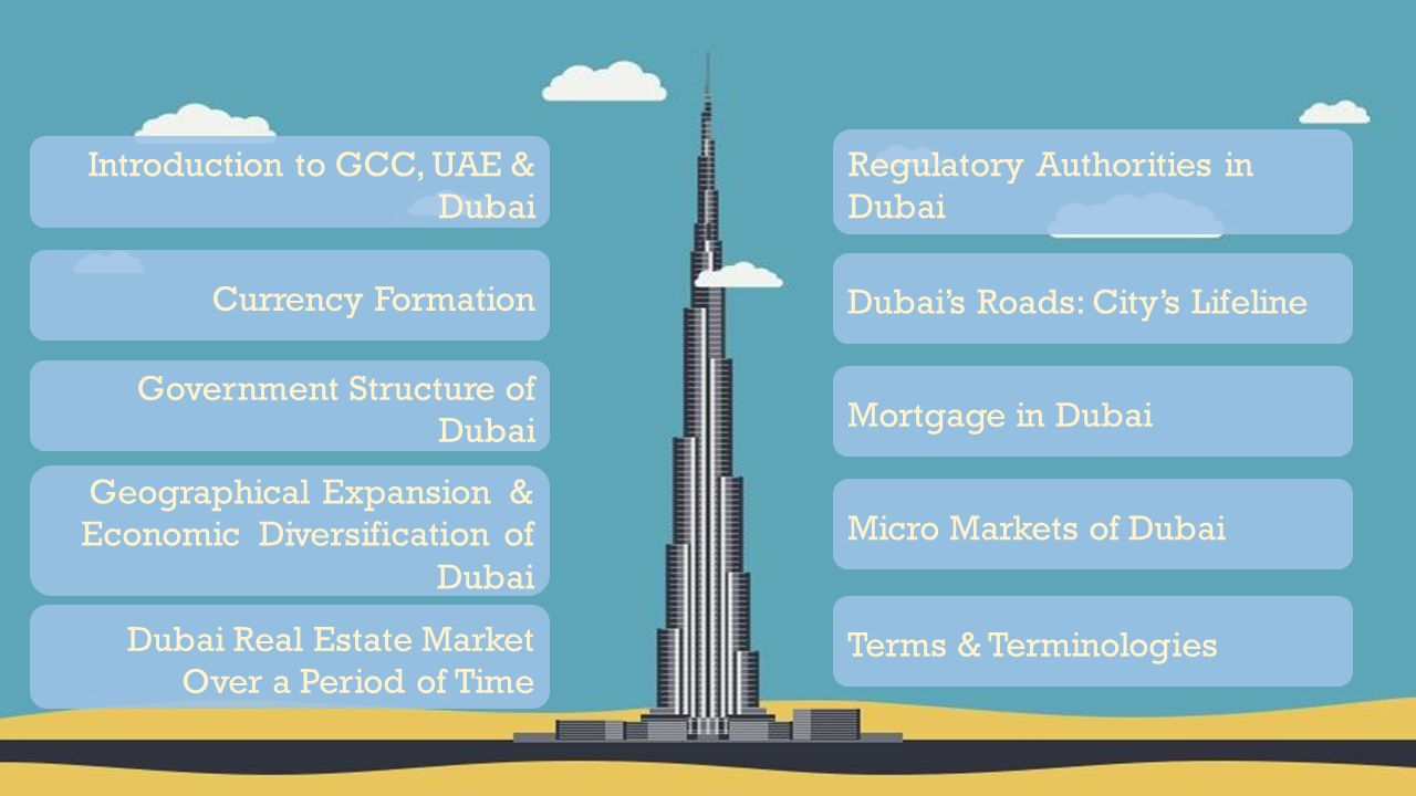 The uae monetary system