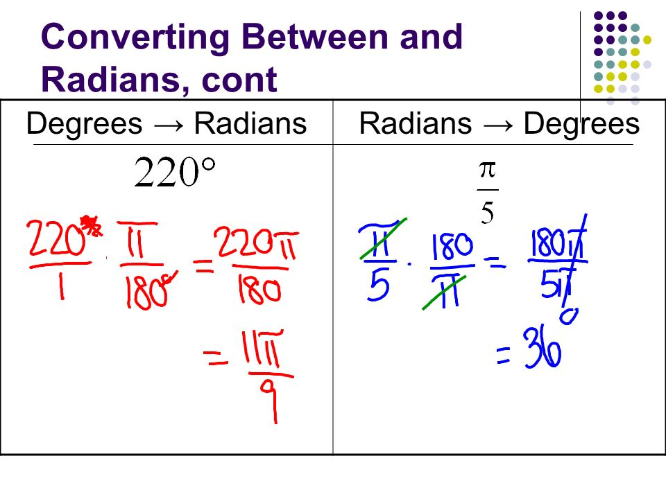 5 Degrees To Radians – Wonderful Image Gallery