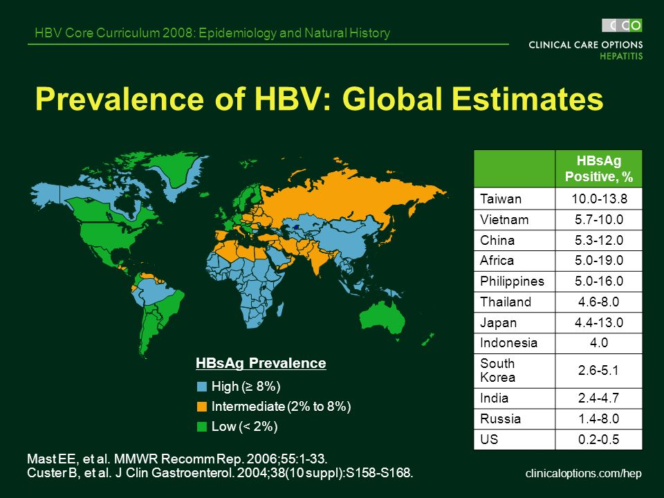 epidemiology infant and et al essay Htlv-1 was the first identified human retrovirus the virus was isolated almost simultaneously in both the united states and japan in 1980 dr bernard poiesz isolated htlv-1 from a t-cell line derived from a patient with cutaneous t-cell lymphoma (poiesz nature 1980.