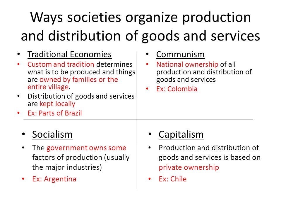 malaysia pricing mechanism for distribution of goods and services Price mechanism in a free help in the distribution of goods and services ration out the of social services also tend to modify the price system in.