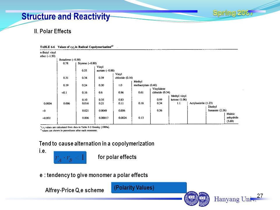 structural effects on stability and reactivity Effect of ancillary ligands on the reactivity and structure of zinc read more  effects of ancillary service markets on  stability and structure of hydrogen.