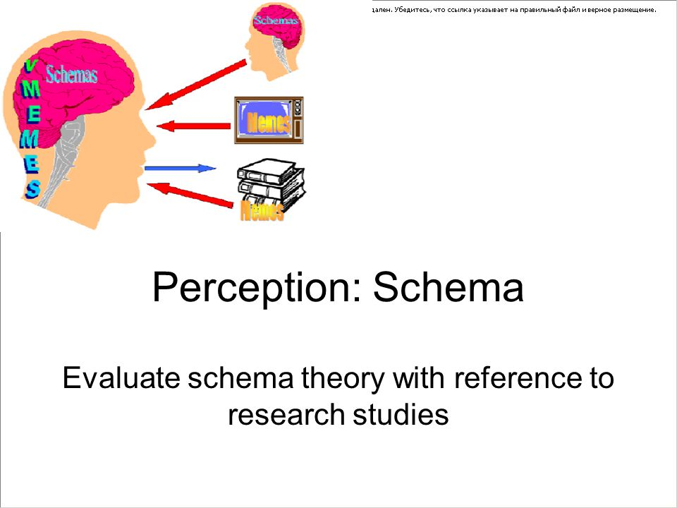 schema theory research papers Body image: a cognitive self-schema  a combination of higgins' self-discrepancy theory and markus' self-schema theory were used to  journal of research in.
