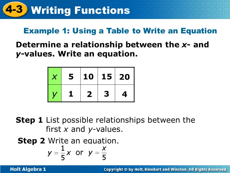 Objectives identify independent and dependent variables for X and y table of values