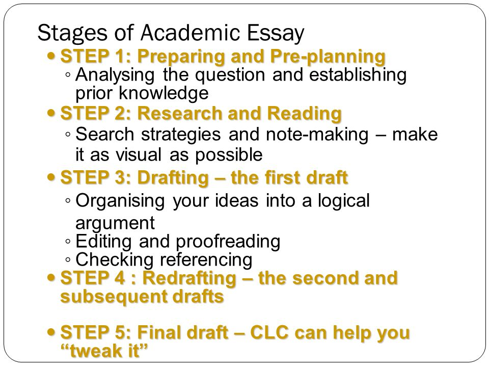 write an academic essay plan Once you have completed the skills check we provide you with a personal learning plan targeted to your essays many assignments some students prefer to write.