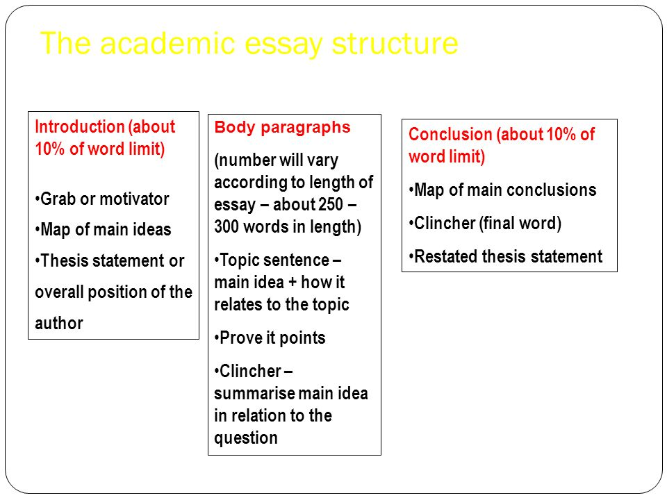 Writing An Introduction To An Academic Essay Term Paper Writing