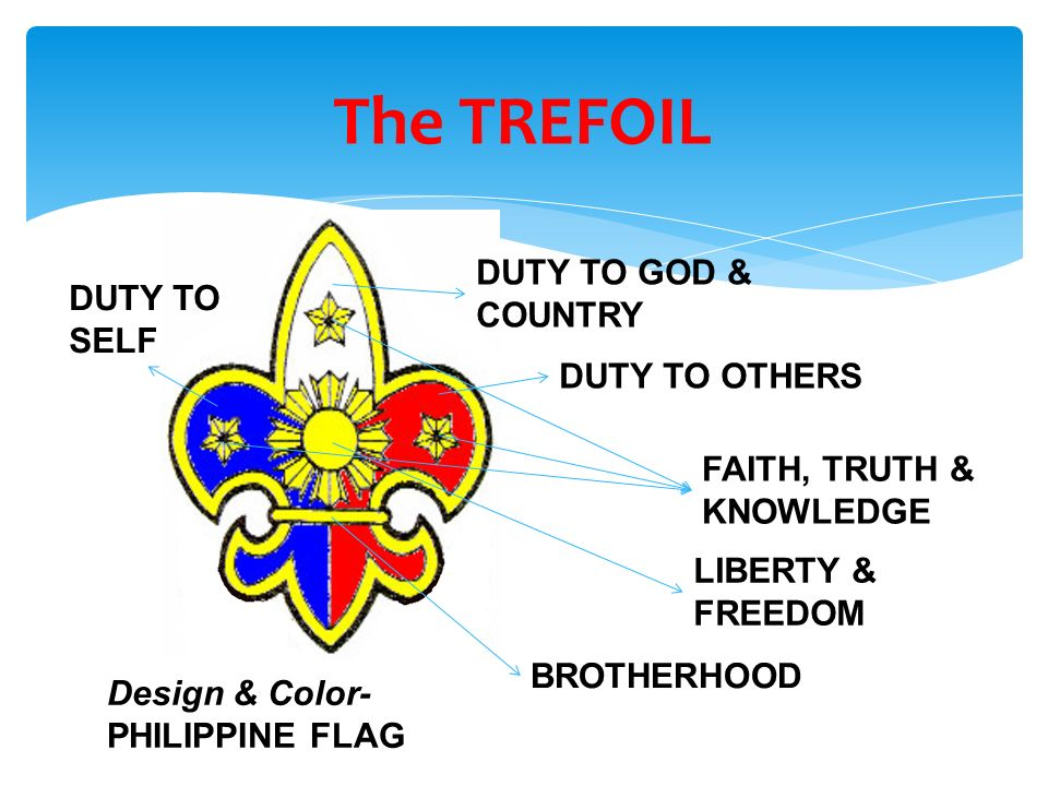 The TREFOIL DUTY TO GOD & COUNTRY DUTY TO SELF DUTY TO OTHERS