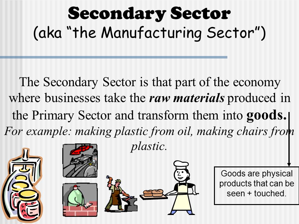 secondary sector Textile production, car manufacturing, handicrafts, and the production of other knick knacks and products all belong in the secondary sector.