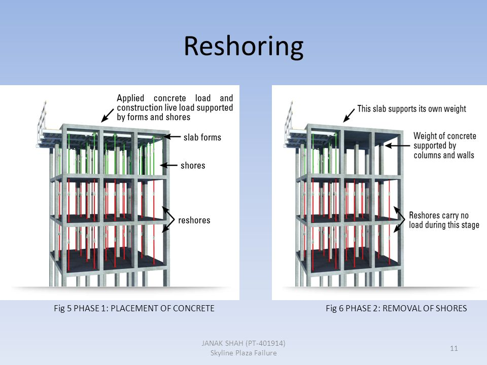 Shoring And Reshoring : Construction failure case study skyline plaza collapse