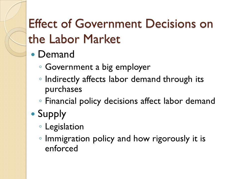 legidlation that affects employers in a