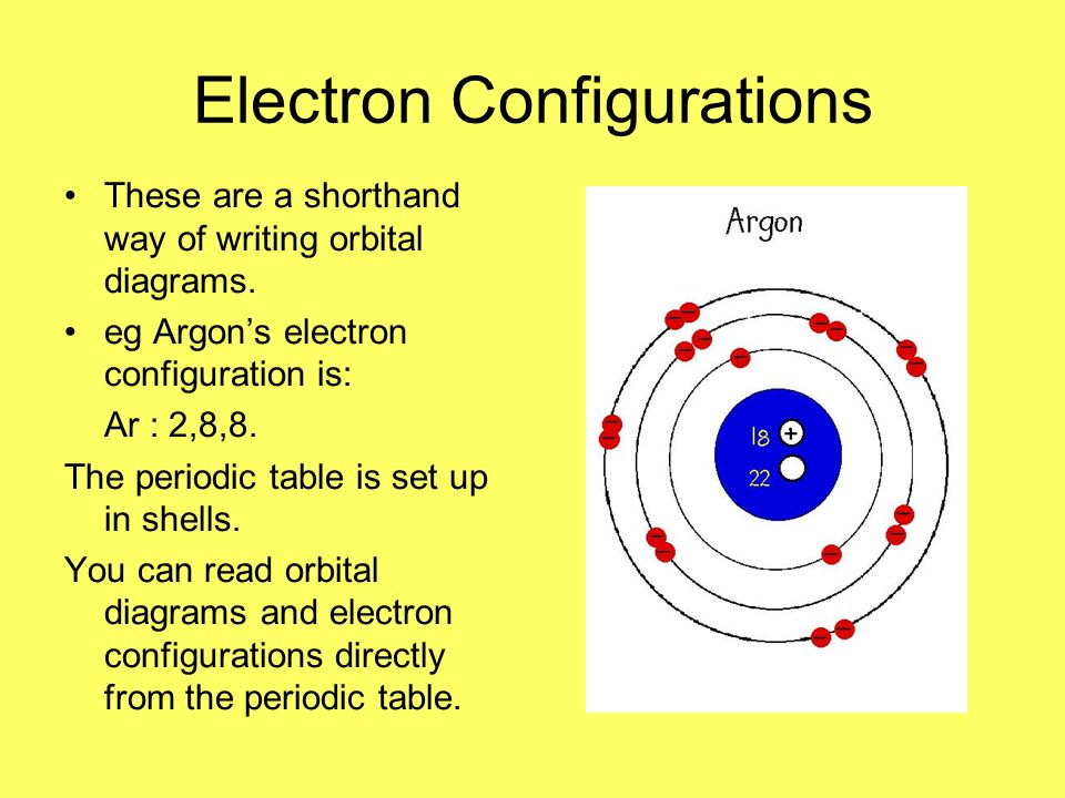 Year 10 Chemistry. - ppt video online download
