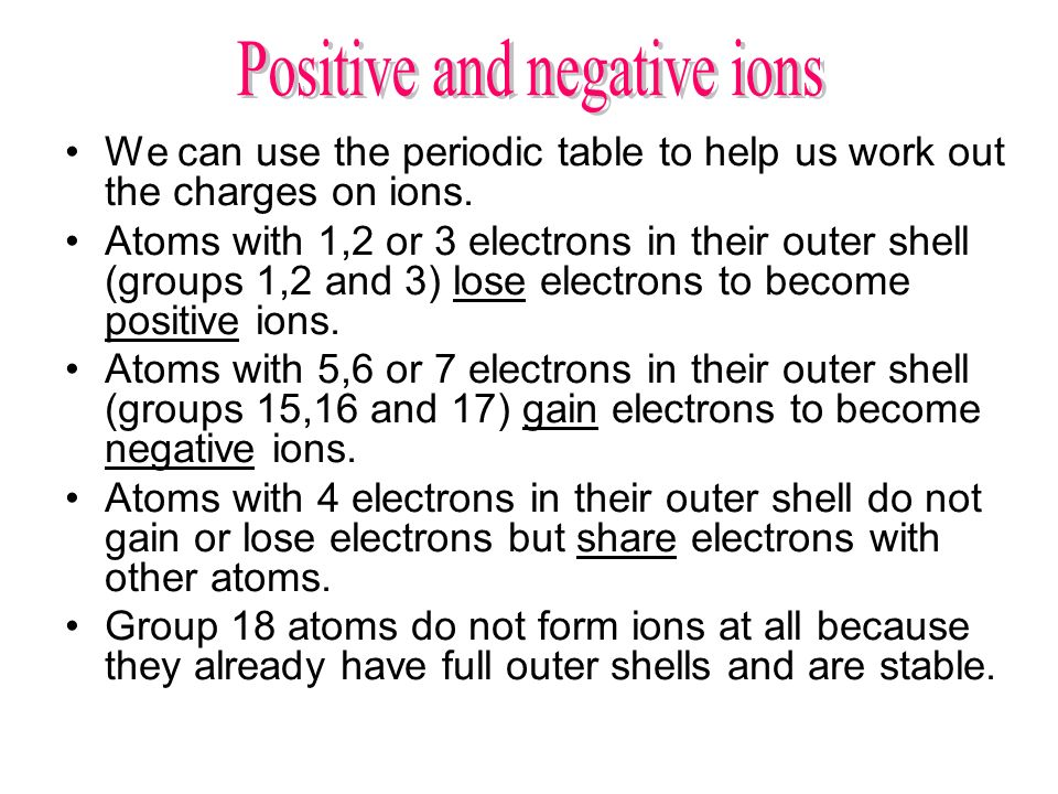 Year 10 chemistry ppt video online download positive and negative ions urtaz Image collections