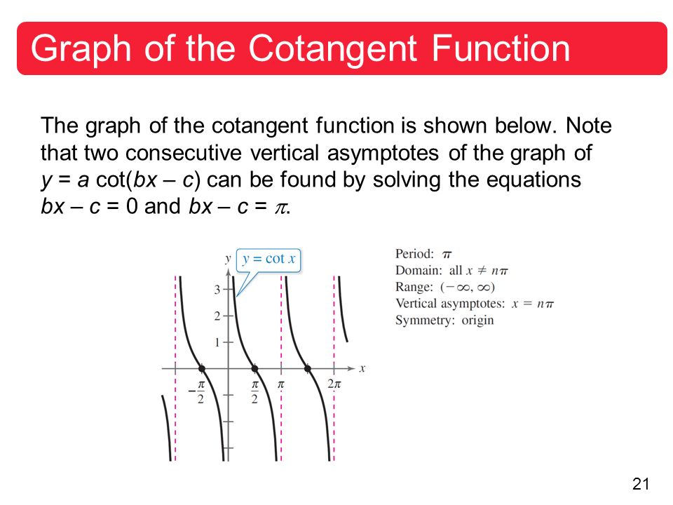 how to use cot function in c