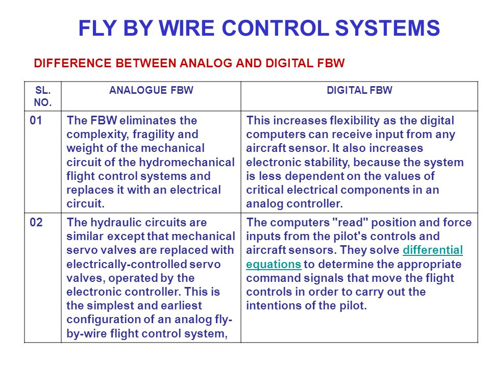 AE6402 Aircraft systems and Instrumentation - ppt video online download