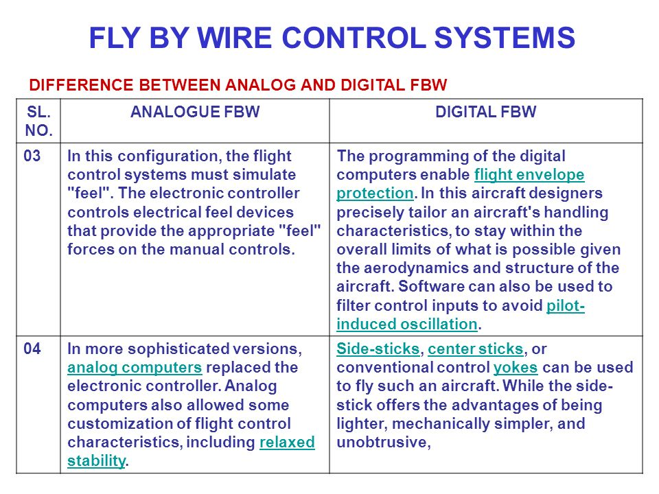 Nett Fly By Wire Drosselsystem Fotos - Elektrische ...