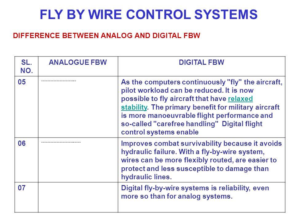 Tolle Fly By Wire Flugzeugsystem Ideen - Elektrische ...