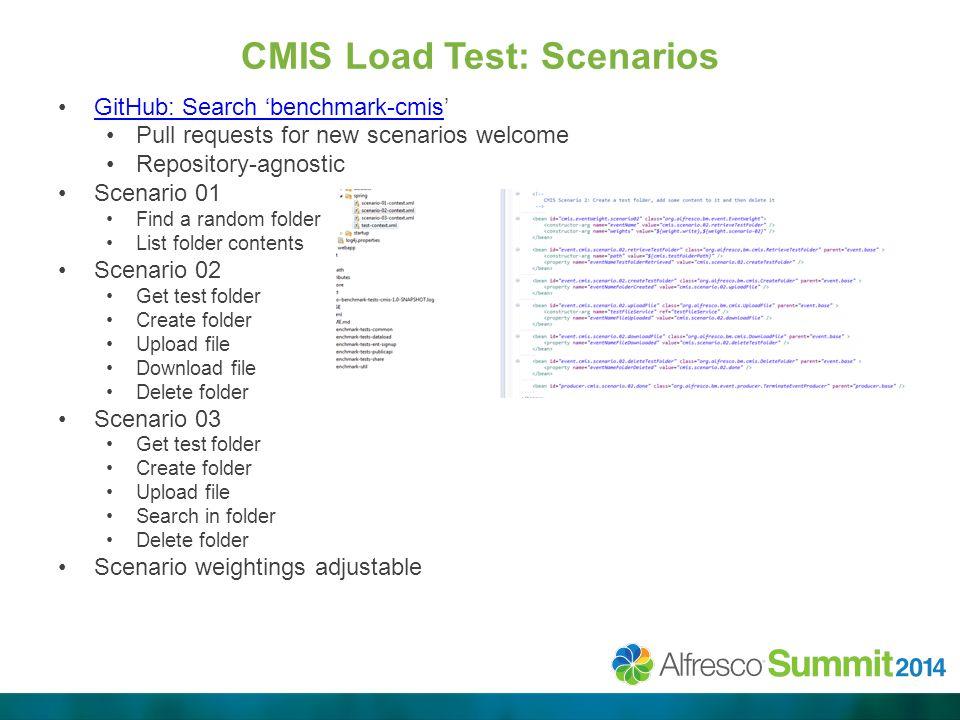 Distributed Load Testing of CMIS Alfresco Benchmark Framework ppt ...