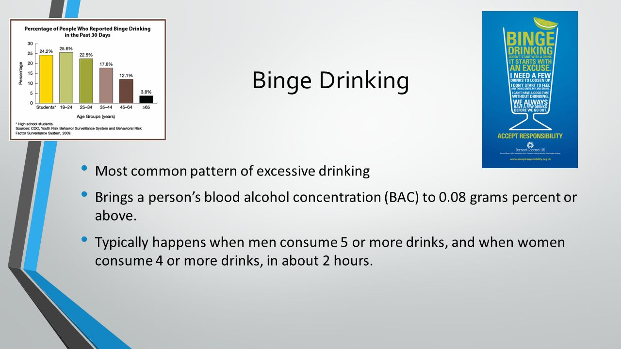 Alcohol ppt video online download binge drinking most common pattern of excessive drinking nvjuhfo Image collections