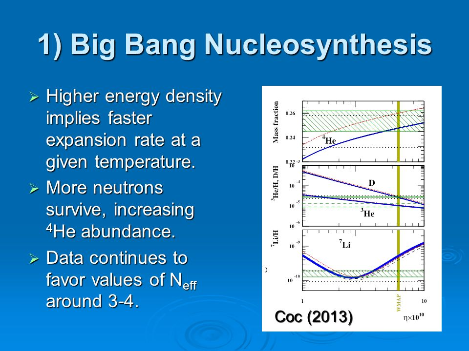 temperature big bang nucleosynthesis The term nucleosynthesis refers to the formation of heavier elements, atomic nuclei with many protons and neutrons, from the fusion of lighter elements the big bang theory predicts that the early universe was a very hot place one second after the big bang, the temperature of the universe was.