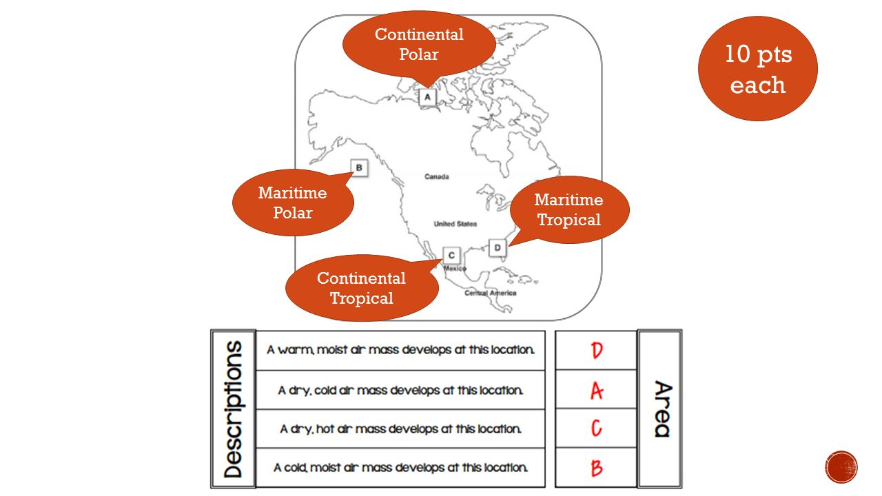 climate and polar maritime air The climate on eastern sides of continents are influenced by maritime tropical air and the polar air climate is in the polar.