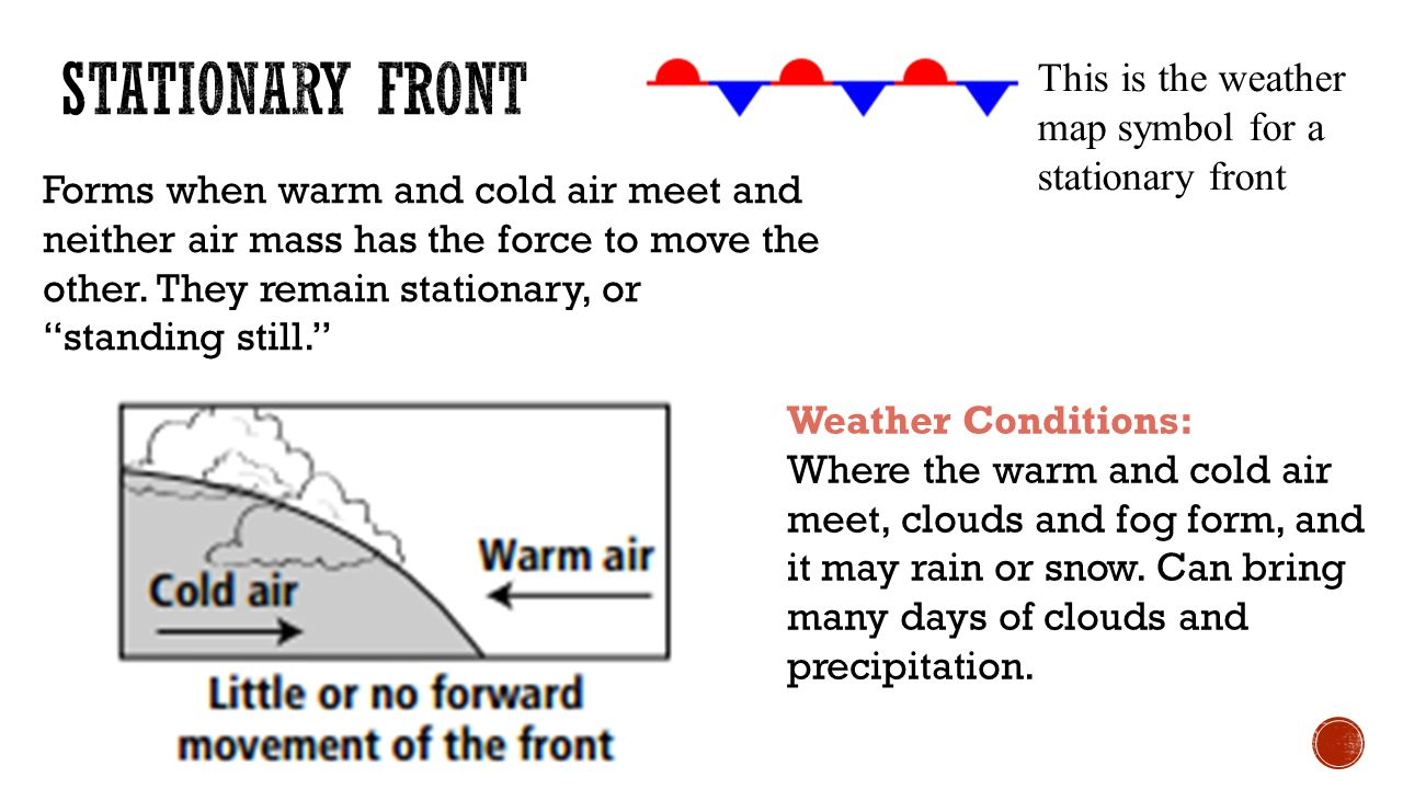 Unit 8: Climatic Interactions - ppt download