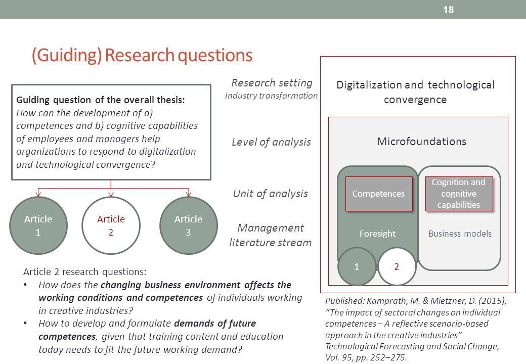 how to develop a research question