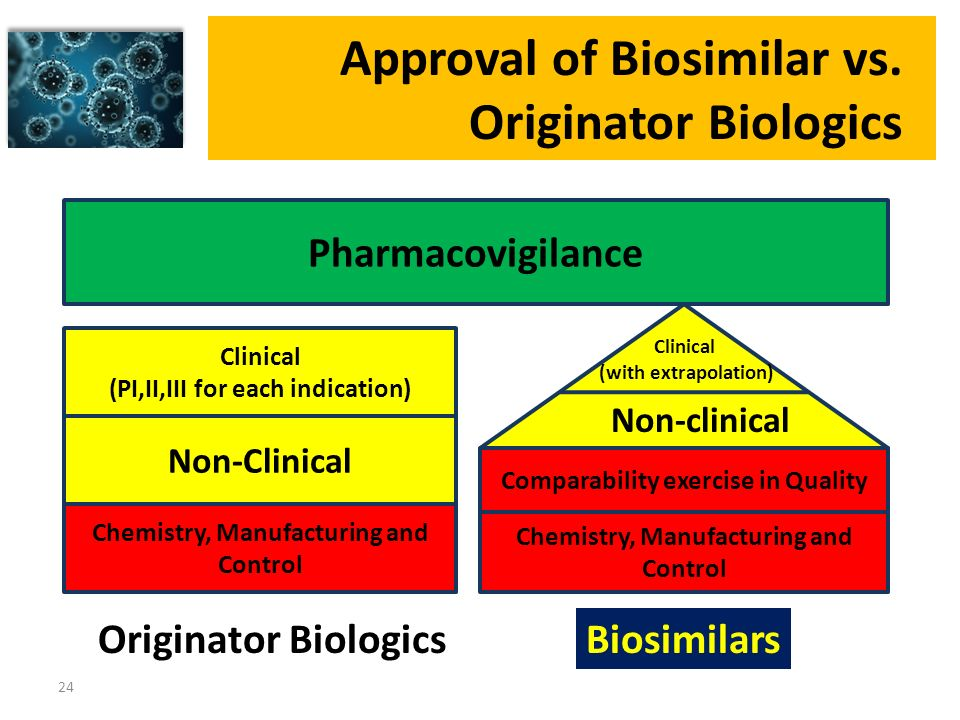 Comparability Protocols for Biotechnological Products ...