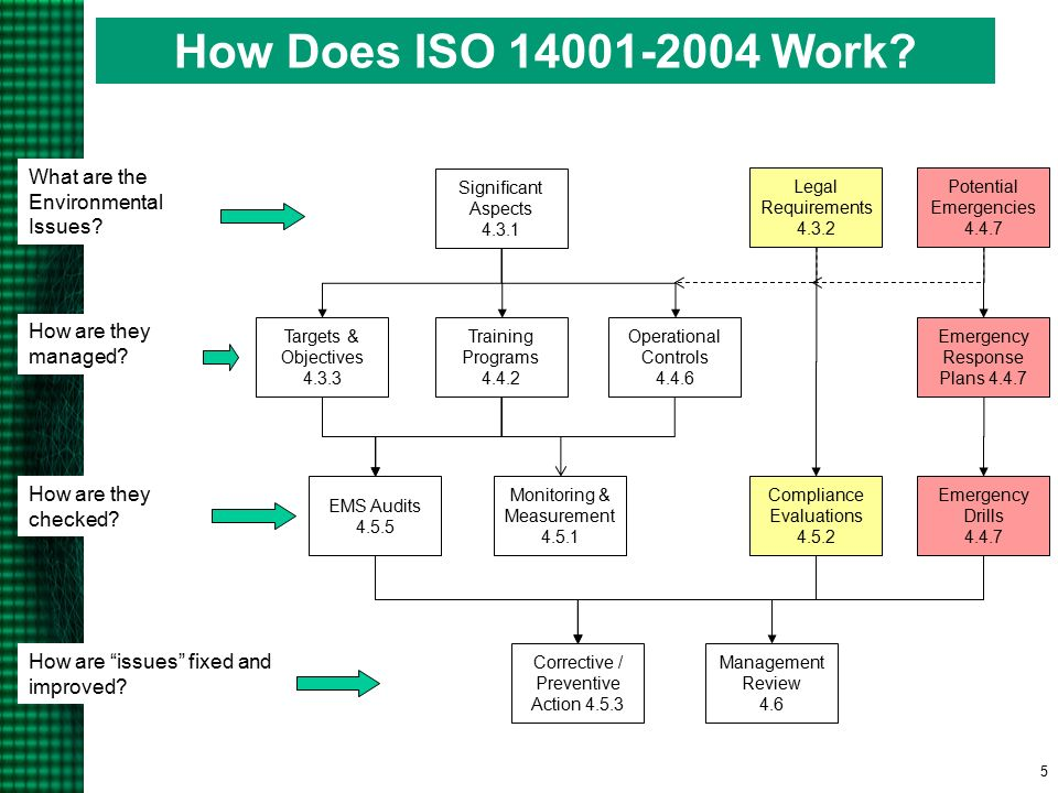 iso 14001 requirements pdf download