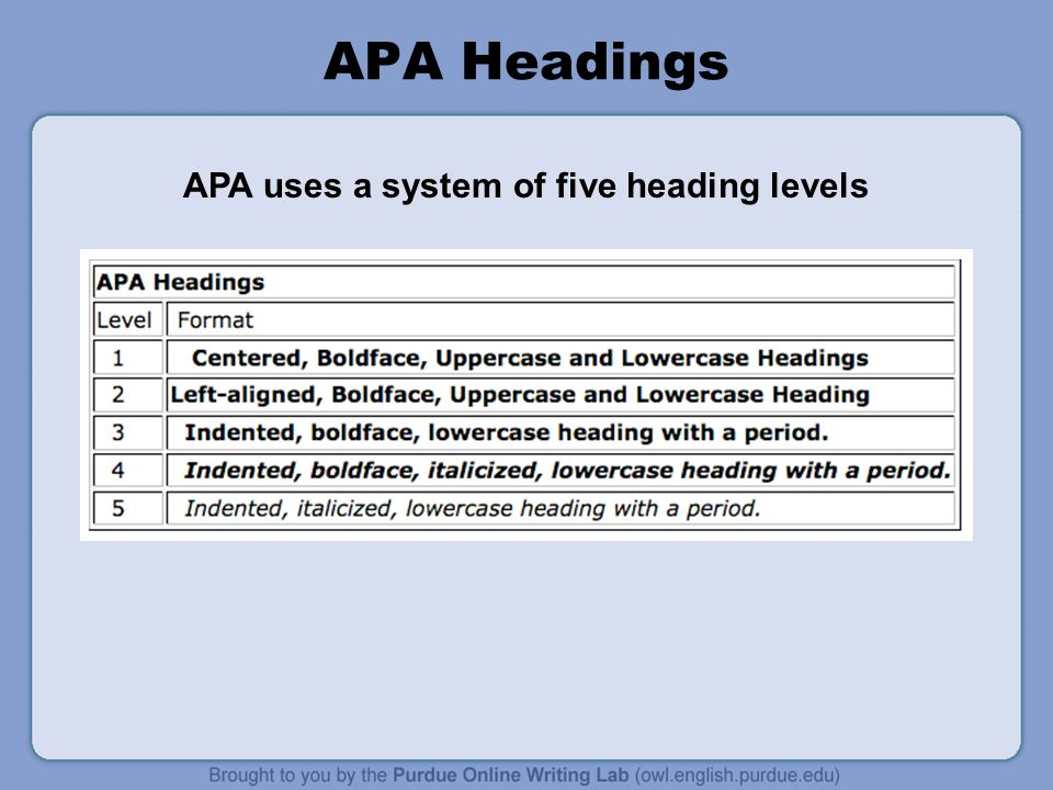 apa style sba formatting The apa style guide to electronic references says to format references to technical and research reports and other gray how to cite an annual report in apa style.
