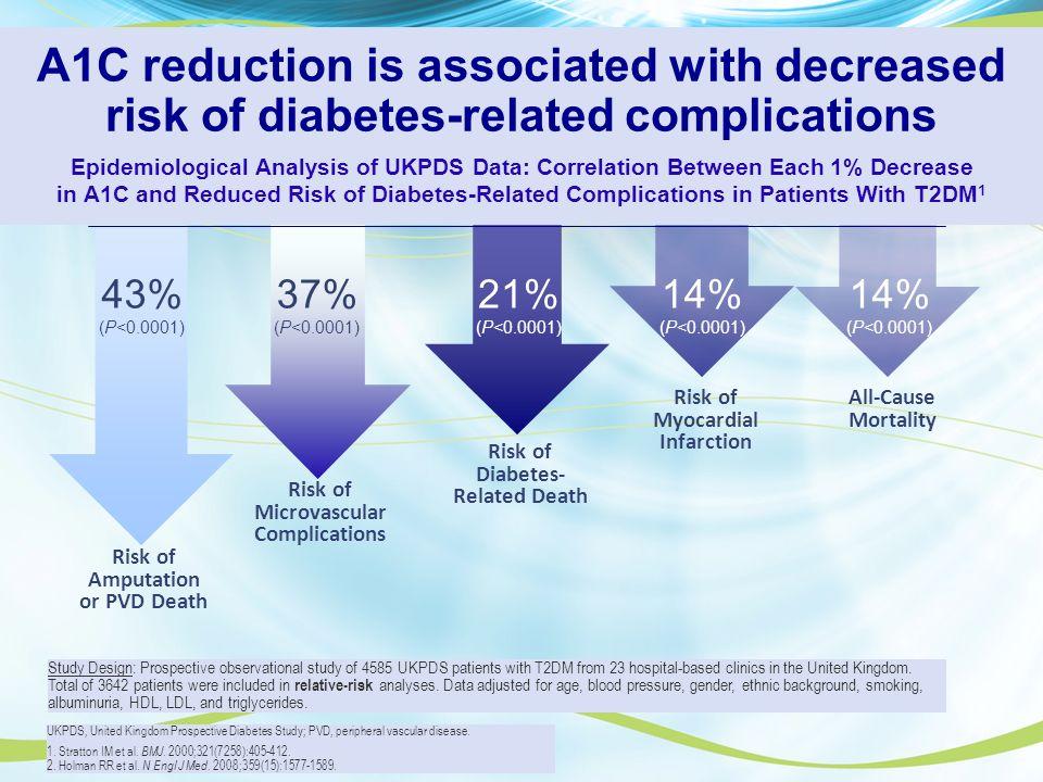 United kingdom prospective diabetes study ukpds