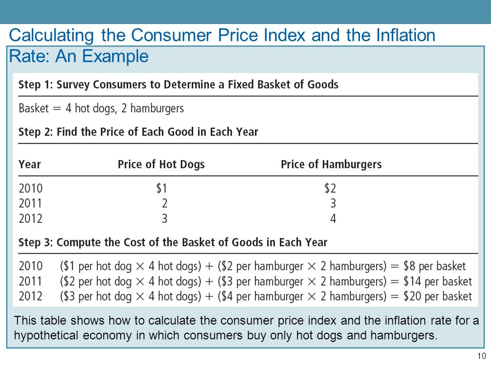 Lecture 5 Measuring Inflation