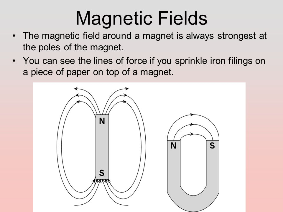 always leave a magnet s magnetic field lines