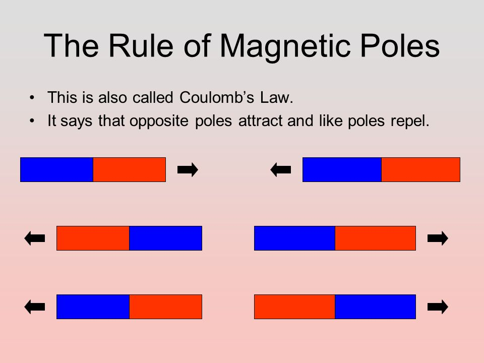 E. Q. – What is magnetism and how does it affect our ...